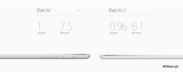 Apple-iPad-Air-2-all-the-official-images-12.jpg