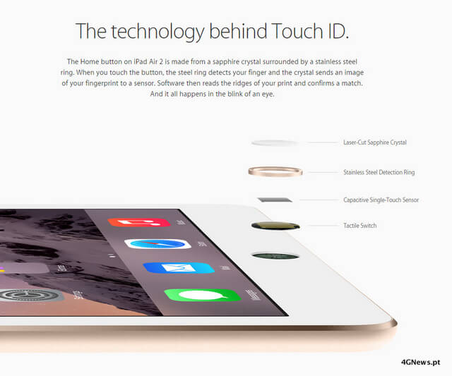 Apple-iPad-Air-2-all-the-official-images-9.jpg