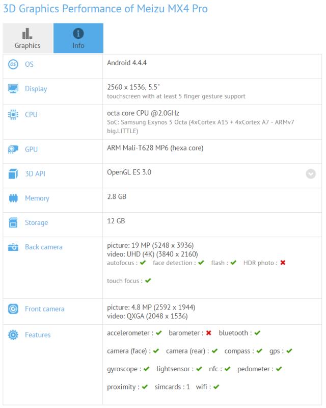 Meizu-MX4-Pro-specs.png