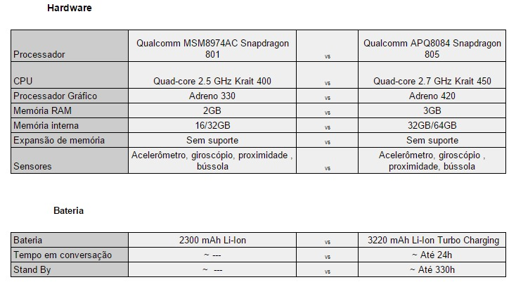 Moto x 2014-Nexus 6.3jpeg