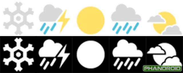 Android-Wear-5.0-Lollipop-Watchface-Weather-640x255.jpg
