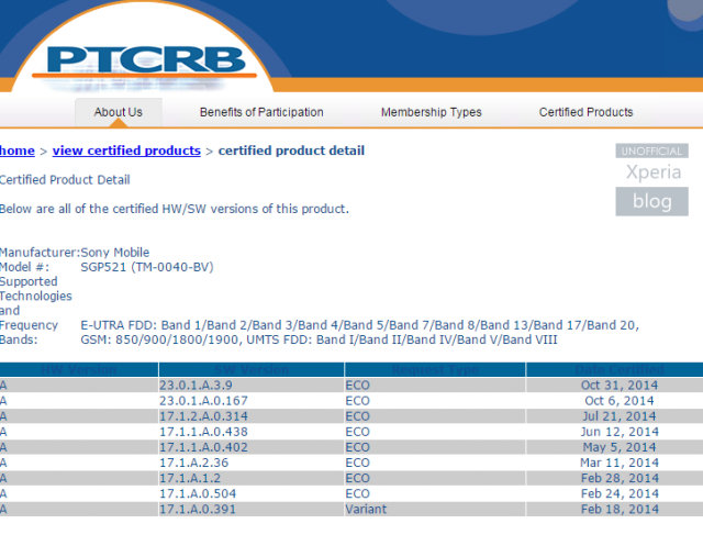 Xperia-Z2-Tablet_23.0.1.A.3.9-640x507.jpg