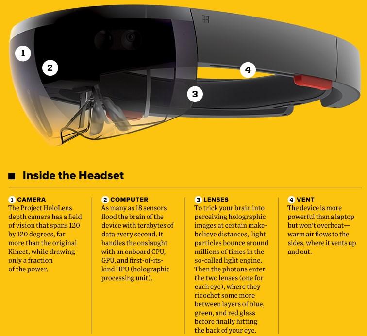 Microsoft-HoloLens.jpg
