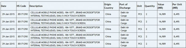 Microsoft RM-1077