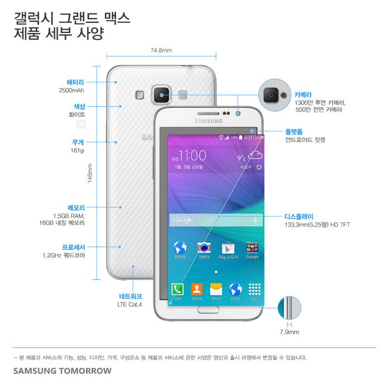 The-Samsung-Galaxy-Grand-Max-3.jpg