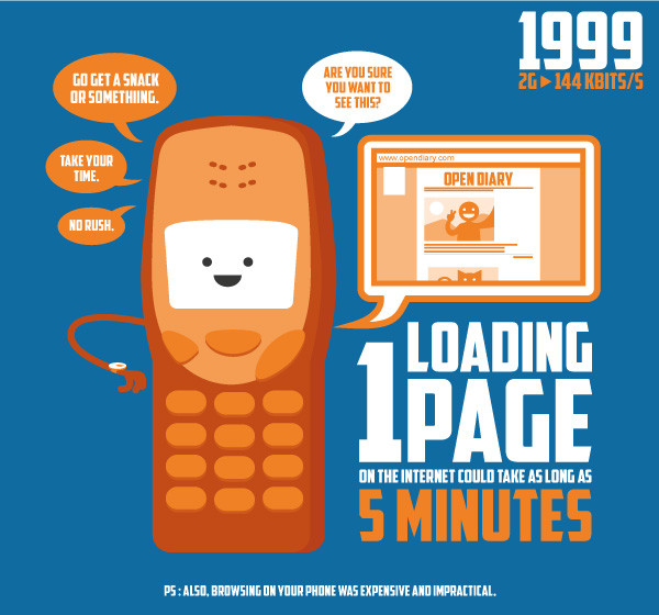 How-download-speeds-improved-over-30-years-2.jpg
