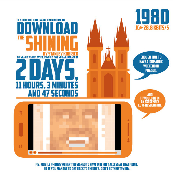 How-download-speeds-improved-over-30-years.jpg