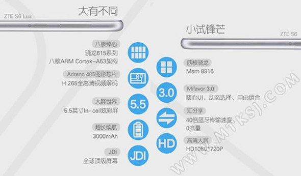 ZTE-Blade-S6-Lux-1.jpg