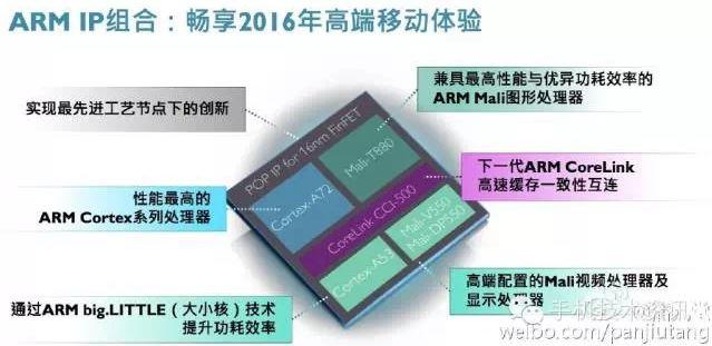 ARM6.jpg