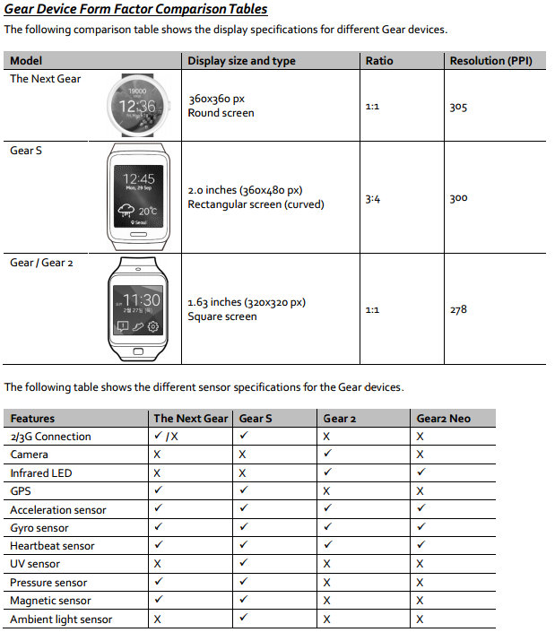 Samsung-Gear-A-Specifications.jpg