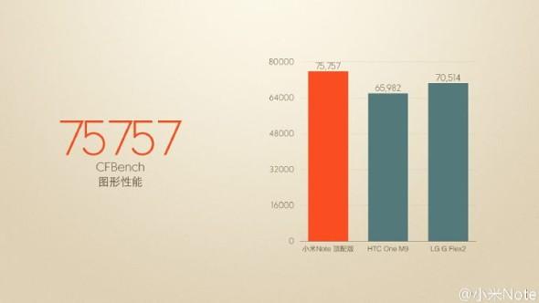 Xiaomi-Mi-Note1.jpg