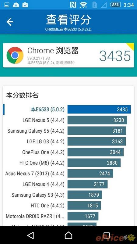 Xperia-Z3-Vellamo-Browser-score.jpg