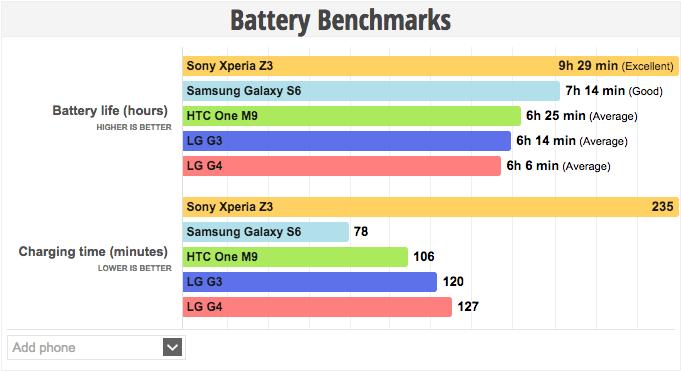 benchmark-G4