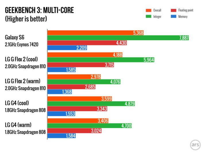 geekbench3-multi-core.jpg
