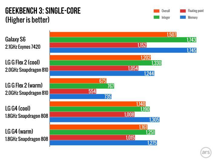 geekbench3-single-core.jpg