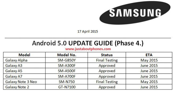 samsung_galaxy_note_2_note_3_neo_android_5.0_lollipop_02