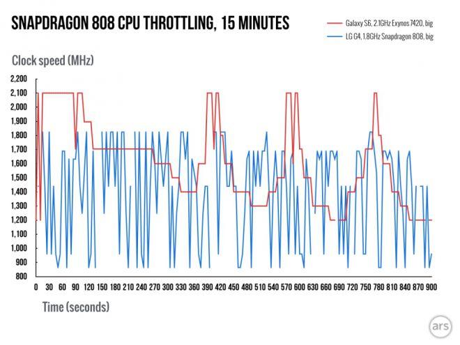 snapdragon808_vs810.2jpg.jpg