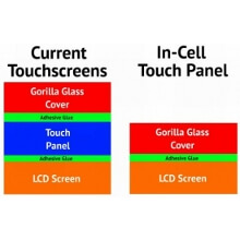 Higher-iPhone-screen-resolutions-reportedly-hindered-by-in-cell-touch-bottlenecks