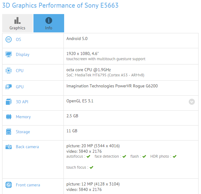 Some-of-Sony-E5663s-features.png