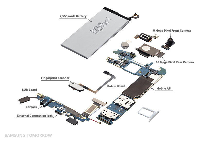 Teardown_GalaxyS6_Main_2.jpg