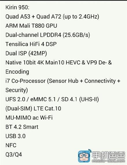 Huawei-HiSilicon-Kirin-950-leaked-specs-1.jpg
