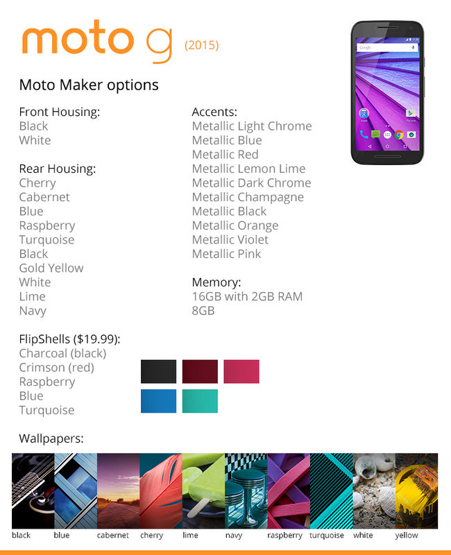 Moto-G-2015-alleged-MotoMaker-color-amp-accessory-combinations.jpg.jpg