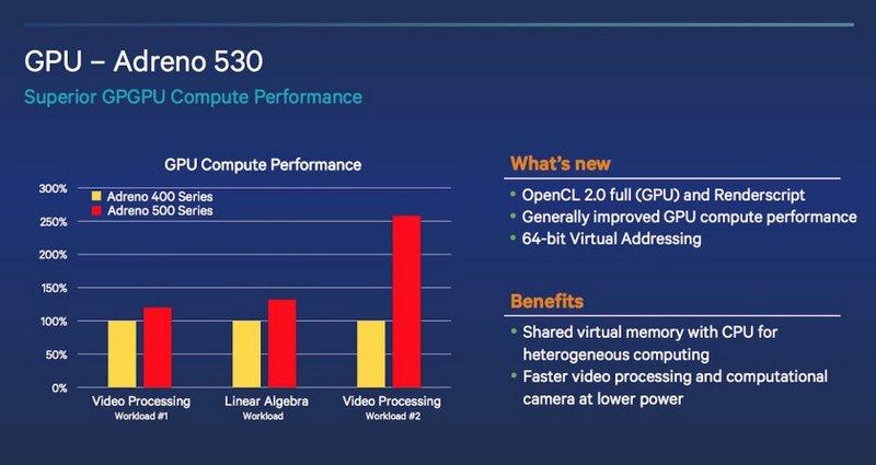 Adreno-530-GPGPU-performance-840x446.jpg