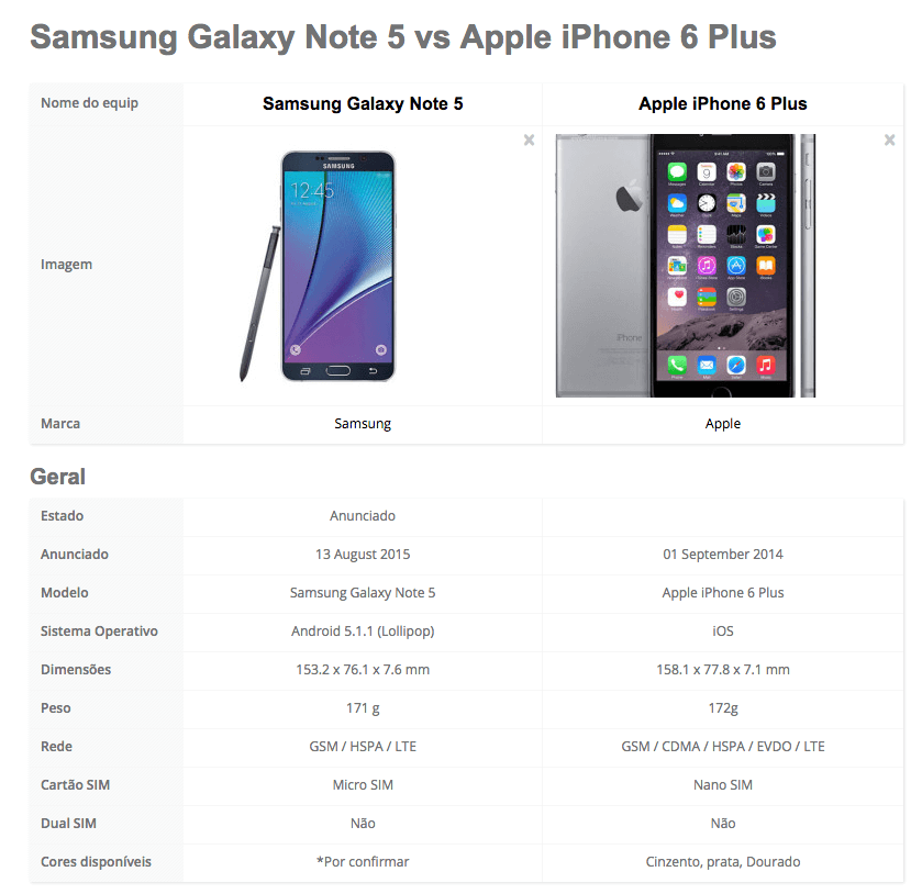 IPHONE vs note3
