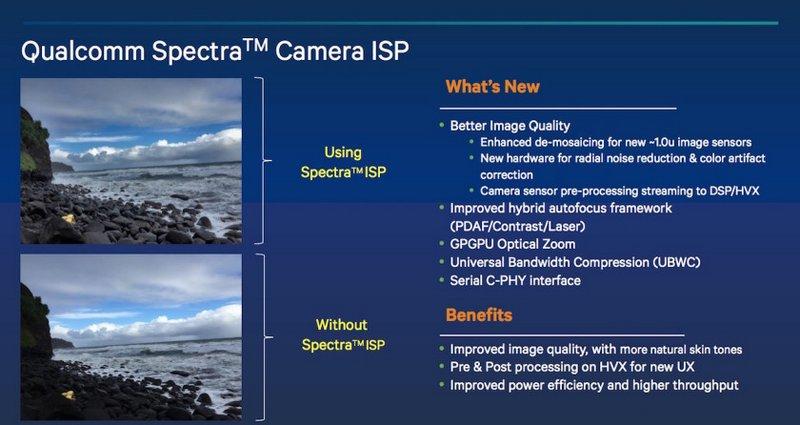 Qualcomm-Spectra-ISP-840x446.jpg