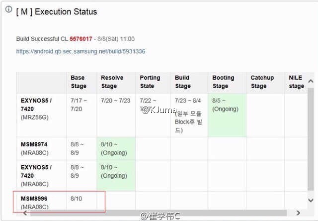 Samsung-Galaxy-S7-Jungfrau-Snapdragon-820-version-Android-M-update-schedule-2.jpg