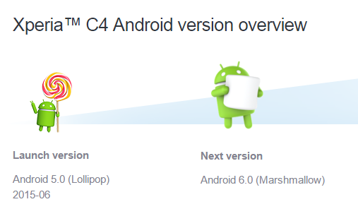 Xperia-C4-Android-6.0-Marshmallow.png