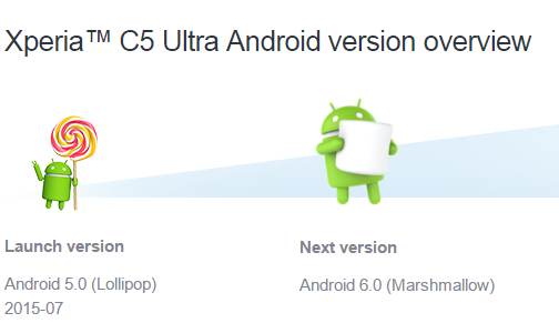 Xperia-C5-Ultra-Android-6.0-Marshmallow.png