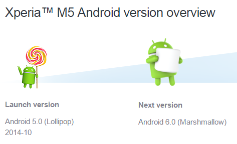 Xperia-M5-Android-6.0-Marshmallow.png