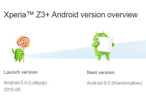 Xperia-Z3-Android-6.0-Marshmallow.png