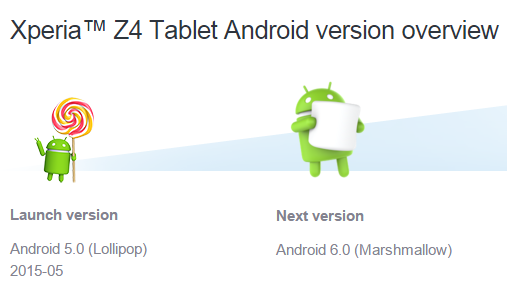 Xperia-Z4-Tablet-Android-6.0-Marshmallow.png