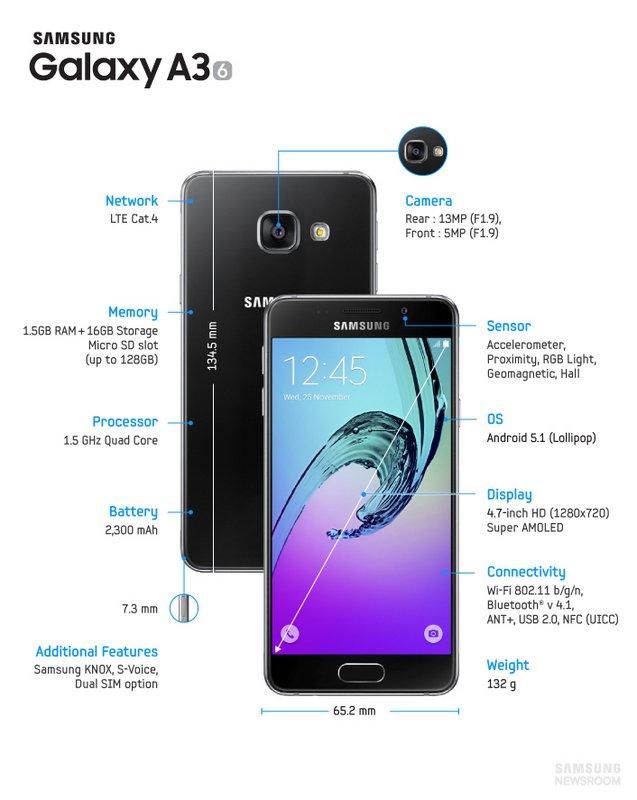 Galaxy_A3_final.jpg