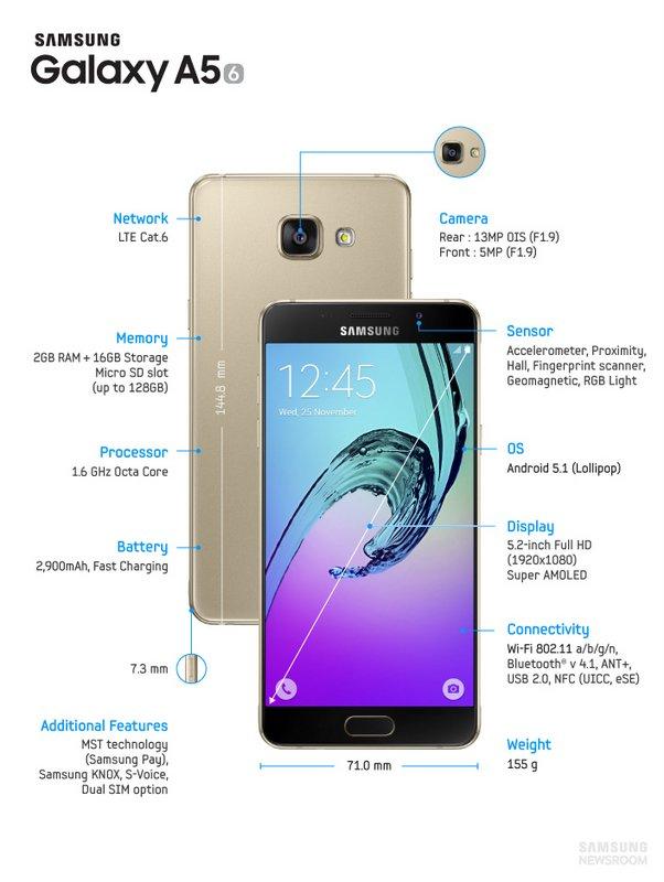 Galaxy_A5_final.jpg