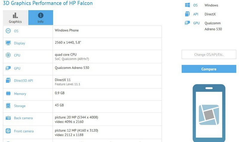 HP Falcon Windows 10 4gnews 2