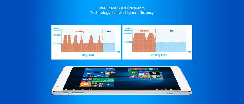 Teclast-X98-Plus-4gnews-2.jpg
