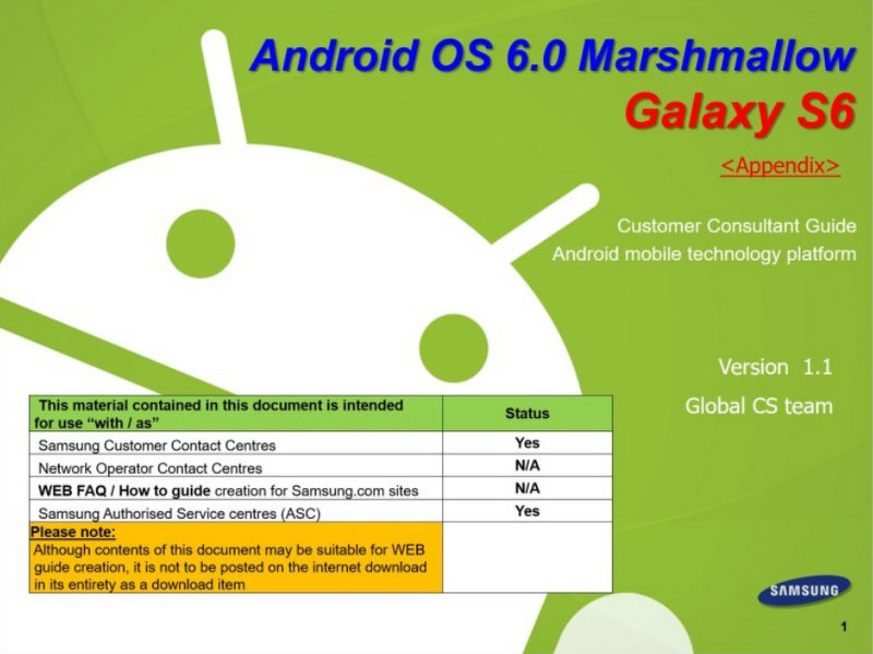 Samsung-Consumer-Consultant-Guide-leaks-for-Android-6.0-on-the-Galaxy-S6-and-Galaxy-S6-edge.jpg.jpg