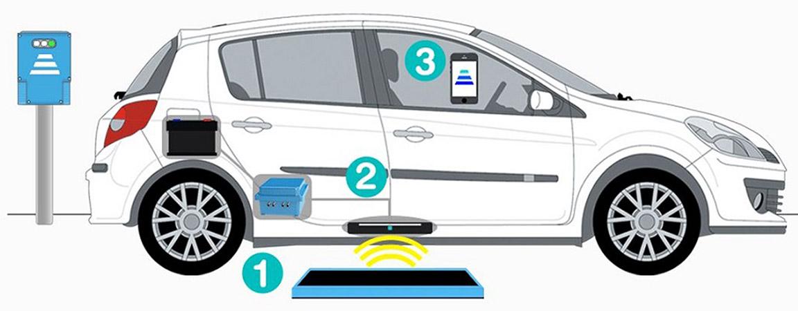 Wireless charging carros - 4gnews.pt