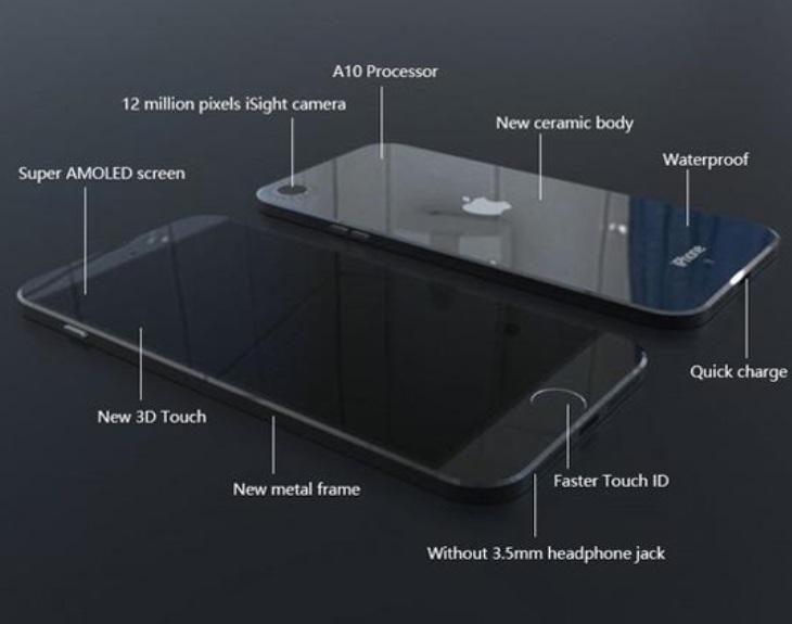iphone7_superamoled