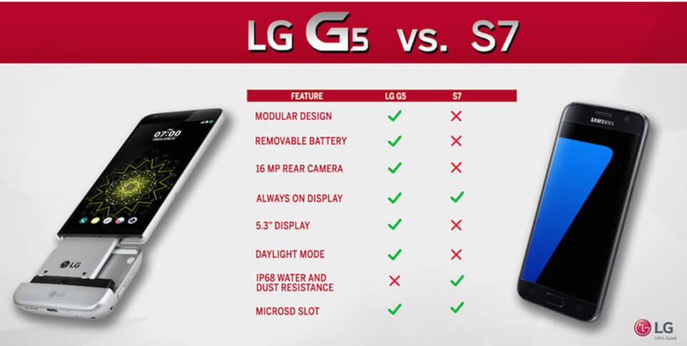 lg-vs-samsung - 4gnews.pt