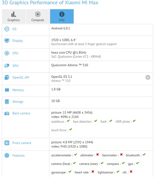 Xiaomi-Mi-Max-GFXBench_1