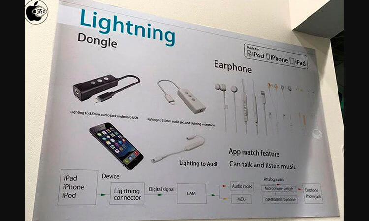 cartaz iphone 7 lightning leak