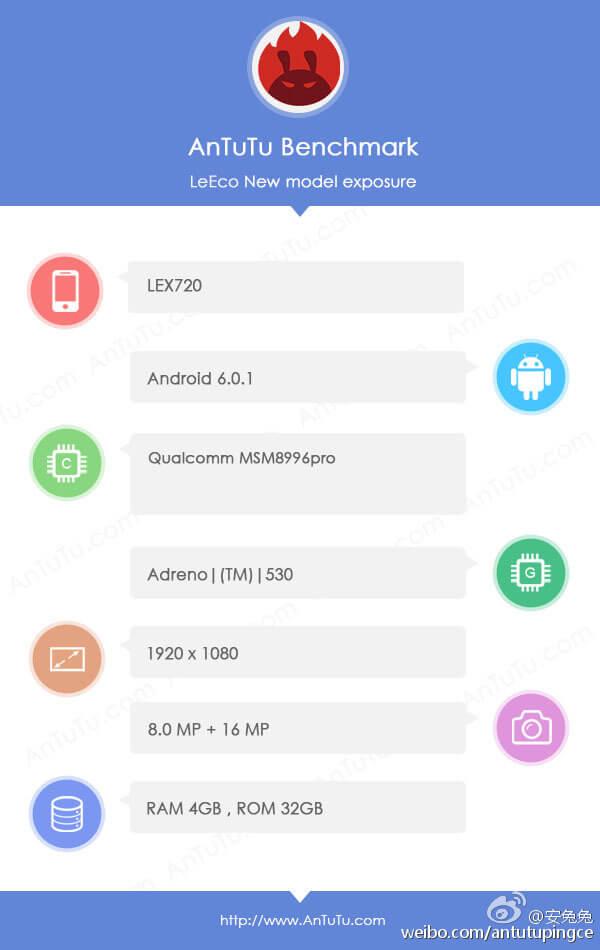 LeEco-LEX720-AnTuTu_1 (1)