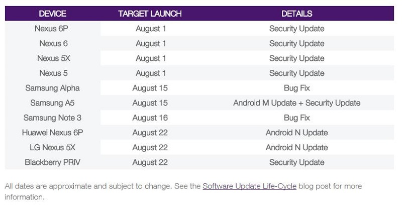 Software-Update-Schedule-android