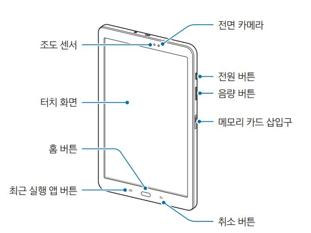 Upcoming-Samsung-tablet-with-S-Pen-support-3.jpg