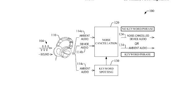 amazon patent headphones