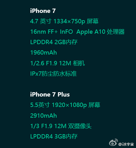 iphone7_specs